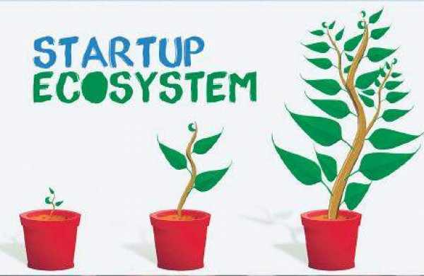 Make in India movement andIndian Startup ecosystem