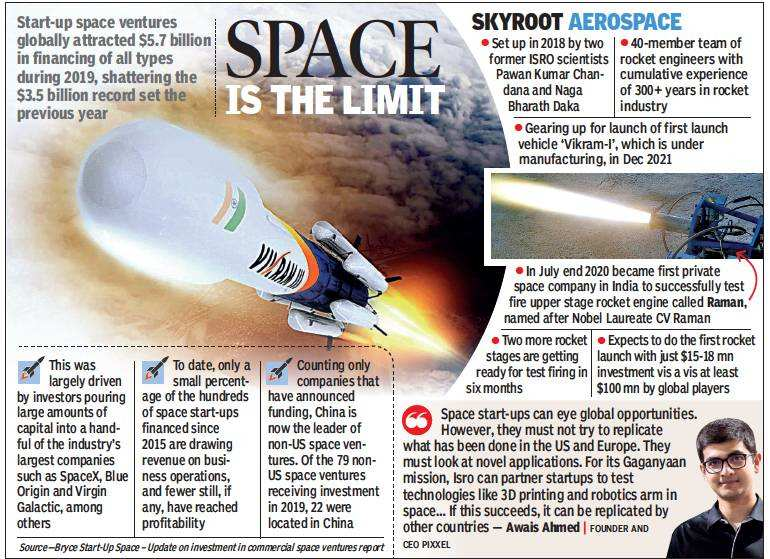 Hyderabad promising launch pad for new-age space ventures